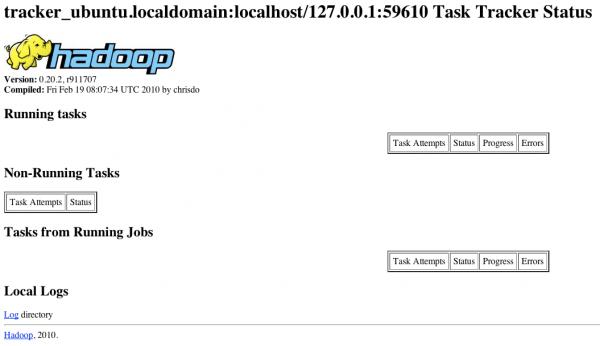 Running Hadoop On Ubuntu Linux (Single-Node Cluster)